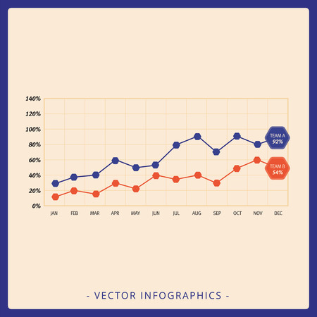 decade: Multicolored editable template of line graph with timeline and percent marks