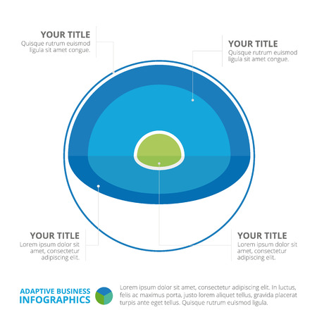 sample text: Core diagram template with titles and sample text, multicolored version