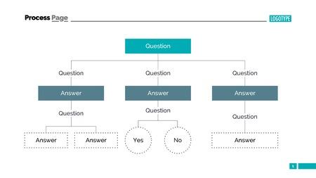 Plantilla de diapositiva de organigrama. Datos comerciales Presentación, diagrama, diseño. Concepto de infografía, proyecto. Puede ser utilizado para temas como negocios, empresa, marketing