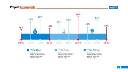 comparison: Hour Performance Comparison Slide Template