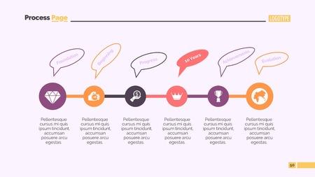 Process chart slide 2
