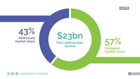 Market analysis slide