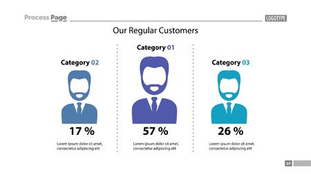 当社の常連客の割合グラフ スライド テンプレートです。分析、グラフ、図の要素。プレゼンテーション、テンプレート、年次報告書のコンセプトで