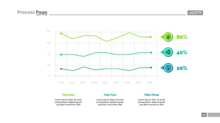 Three Line Charts Slide Template