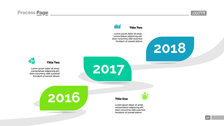 Three years timeline process chart template