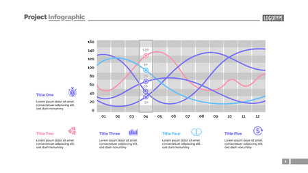 Five line charts slide template. Business data. Trend, graphic, design. Creative concept for infographic, report. Can be used for topics like statistics, research, marketing.