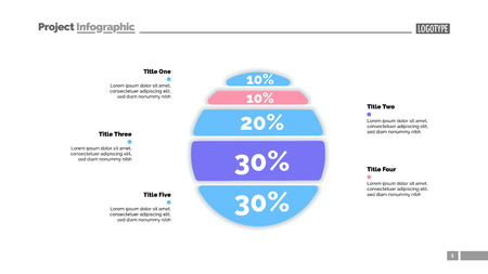 Five options percentage chart slide template. Business data. Report, comparison, design. Creative concept for infographic, presentation, report. Can be used for topics like banking, finance, research.