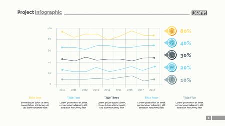 Five line charts slide template. Business data. Review, progress, design. Creative concept for infographic, report. Can be used for topics like statistics, accounting, finance. Иллюстрация