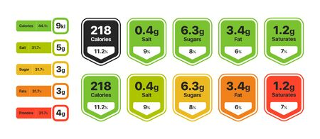 Food value infographic set. Labels with nutrition facts, calories, fats, sugar, saturates percentage content. Flat vector illustration for product package templates, diet, eating concepts