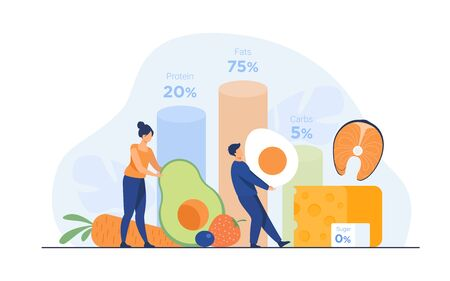 Tiny people choosing food for ketogenic diet isolated flat vector illustration. Cartoon character fasting with keto. Nutrition and healthy dietology concept