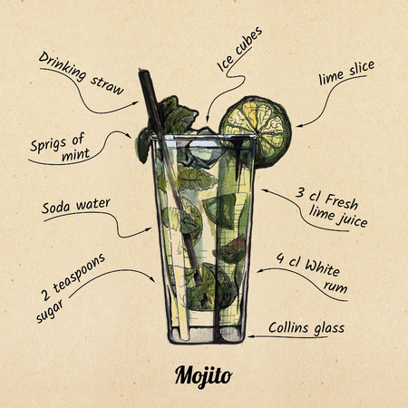 collins: ink drawing and watercolor illustration of cocktail mojito and its ingredients. On old paper background. Stock Photo