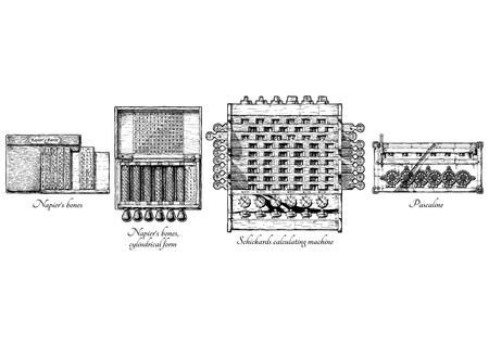 Vector hand getrokken illustratie van mechanische calculators geschiedenis. XVII eeuw. Napier% uFFFDs botten en tabellen voor berekening van cilindrische vormen, Schickards-rekenmachine, Pascaline. Stock Illustratie