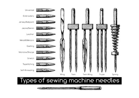 Vector hand drawn illustration of sewing machine needles types in vintage engraved style. isolated on white background.