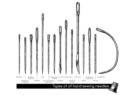 Vector hand drawn illustration of  hand-sewing needles types in vintage engraved style. Beading, betweens, bodkin, chenille, doll, easy-threading, crewel, leather, darning, milliners, sailmaker, sharp, tapestry, tatting and upholstery.