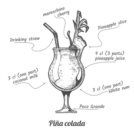 Ink drawing illustration of a drink called Piña Colada and its ingredients in vintage hand drawn style.