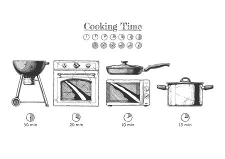 Illustrazione vettoriale di un set di elettrodomestici da cucina. Tipi di processi di cottura: icone al forno, alla griglia, frittura, bollitura. Oggetti: Padella, Bollitore, Pentola, Forno e Microonde