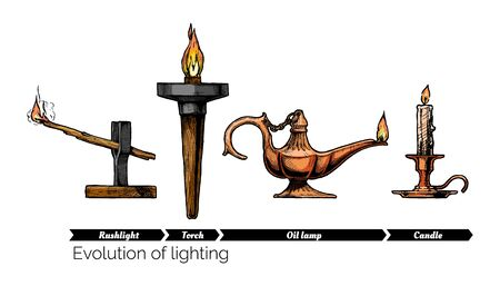 Vector hand drawn illustration of the lighting evolution set. Ancient age. Rushlight, torch, oil lamp and candle. Isolated on white background.
