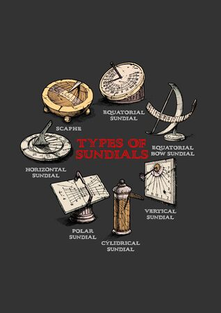 Vector hand drawn set of different sundial. Types of dial: equatorial, bow (spherical), vertical, cylindrical, polar, horizontal sundials and scaphe. Isolated on black background.