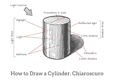 How to draw a Cylinder in vintage hand-drawn style. Chiaroscuro. Cast Shadows Tutorial.
