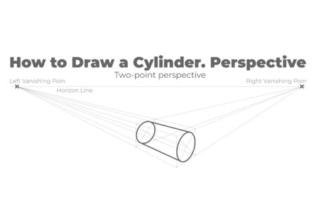 Tutorial How to draw a Cylinder. Two-point Perspective. Ilustración de vector