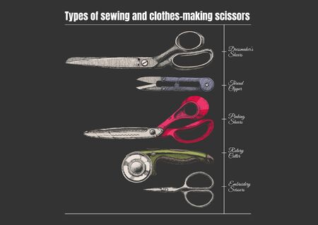 Vector hand drawn illustration of sewing and clothes-making scissors types in vintage engraved style. Dressmakers shears, thread clipper, pinking shears, rotary cutter and embroidery scissors. isolated on black background. Ilustracja