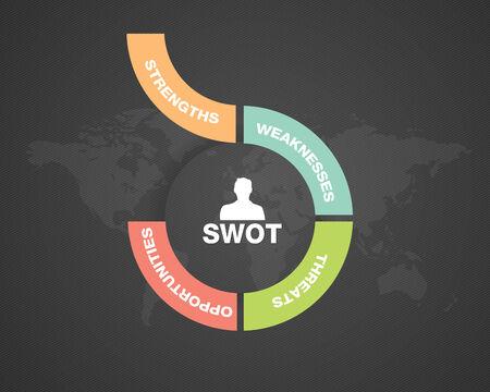 swot: Swot,Maketing-Illustration