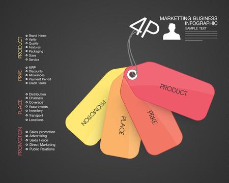 4p: 4P,Business,Maketing,Infographic-Illustration