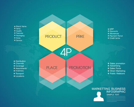 maketing: 4P,Business,Maketing,Infographic-Illustration