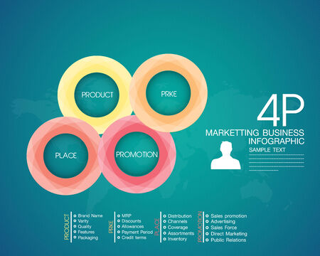 4P,Business,Maketing,Infographic-Illustration