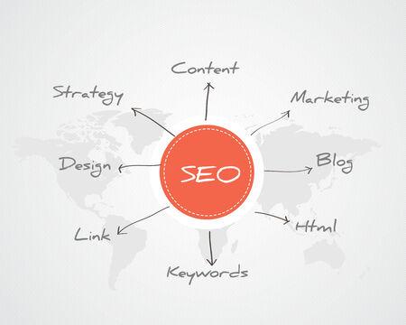 4p: Business,Maketing,Infographic-Illustration