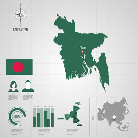 Republic of BANGLADESH. flag. Asia. World Map. Travel vector Illustration Vector