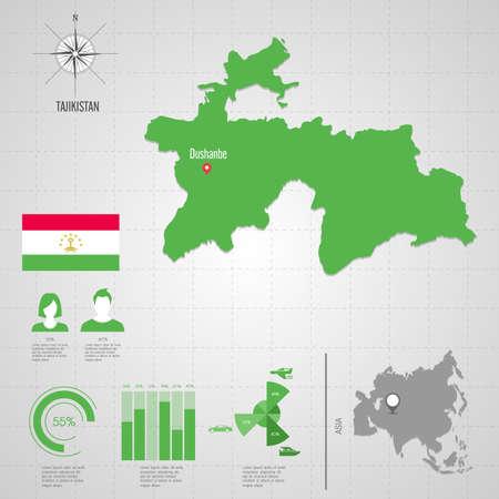 Republic of TAJIKISTAN. flag. Asia. World Map. Travel vector Illustration Vector