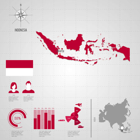 Republic of INDONESIA  flag  Asia  World Map  Travel vector  Vector
