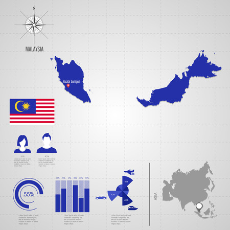 Republic of MALAYSIA  flag  Asia  World Map  Travel vector  Vector
