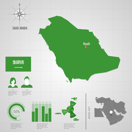 Republic of SAUDI ARABIA  flag  Asia  World Map  Travel vector  Vector