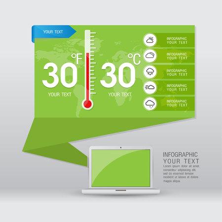 Weather widgets template Illustration