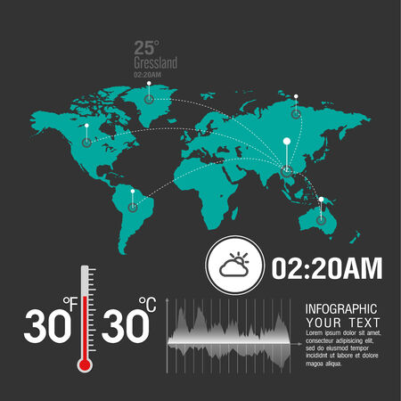Map Weather widgets template