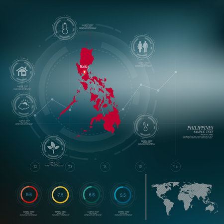 philippines map: PHILIPPINES map infographic