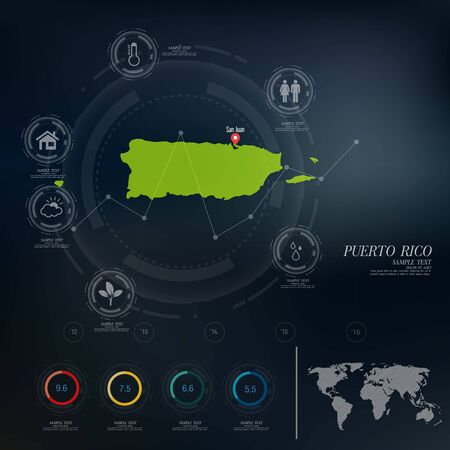 clime: PUERTO RICO map infographic