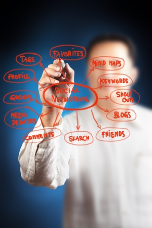 business mind: business man drawing a social network diagram for web 2.0