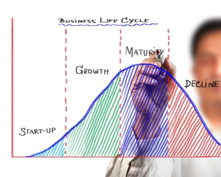transition: Business man drawing Business life cycle diagram