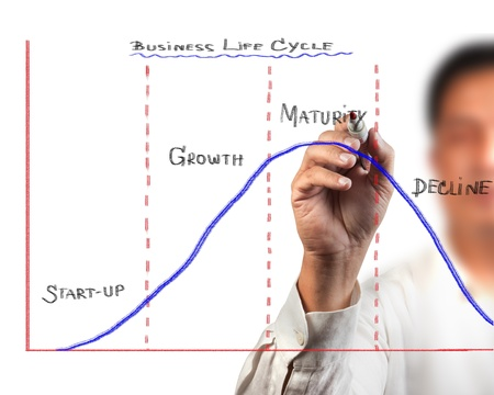 Business man drawing Business life cycle diagram photo