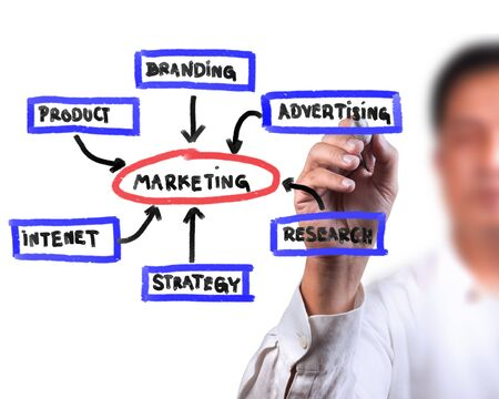 sales process: Business man drawing business Marketing diagram