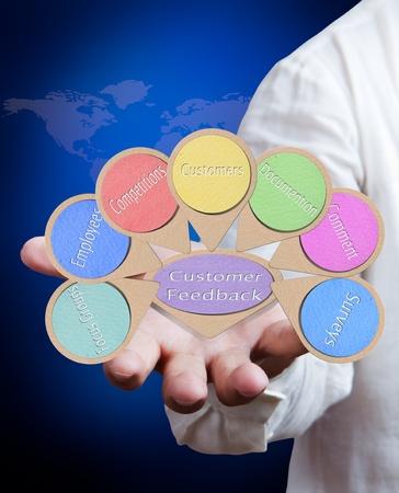 Business man show customer feedback diagram photo