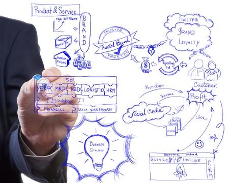 estrategia: hombre dibujo Junta idea del proceso de la estrategia de negocios, brading y comercializaci�n moderna