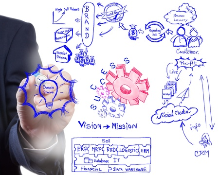 erp: man drawing idea board of business process