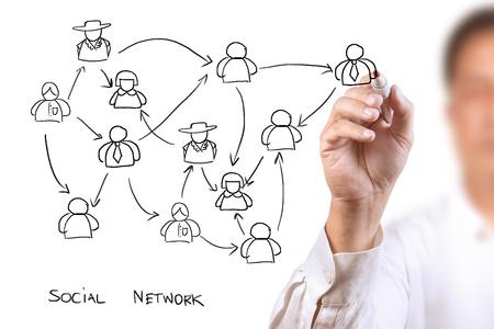 trabajo social: hombre de negocios, una red social de dibujo