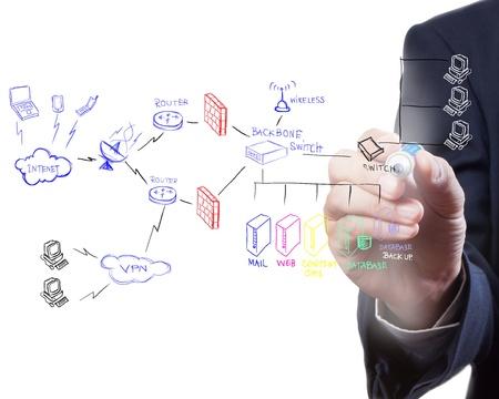 empresario dibujar un plan de seguridad para un sistema de firewall Foto de archivo