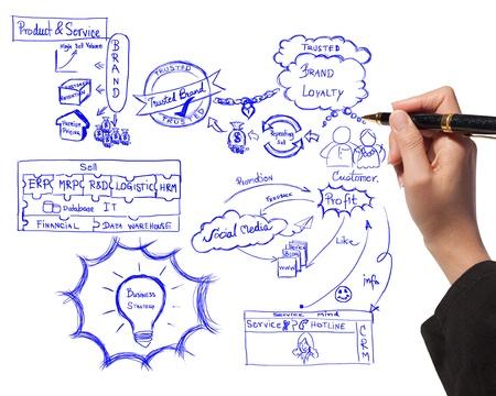 femme dessin: femme d'affaires id�e planche � dessin des processus d'affaires au sujet de marque Banque d'images