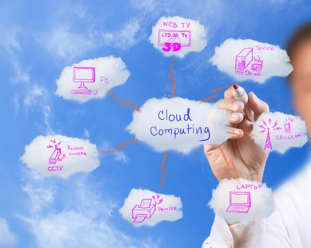 input devices: business man drawing cloud network on the blue sky Stock Photo
